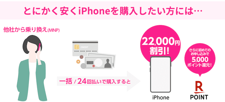 他社からの乗り換えなら、iPhoneが大幅割引